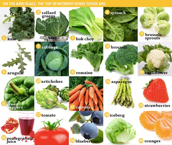High Potassium Foods List Diabetes